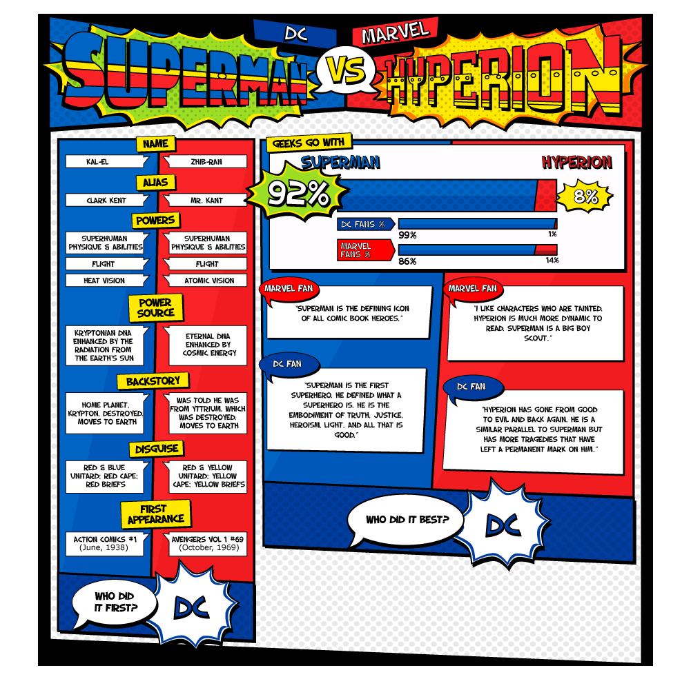 DC vs Marvel 05