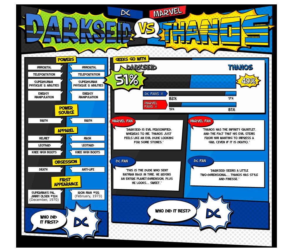 DC vs Marvel 06