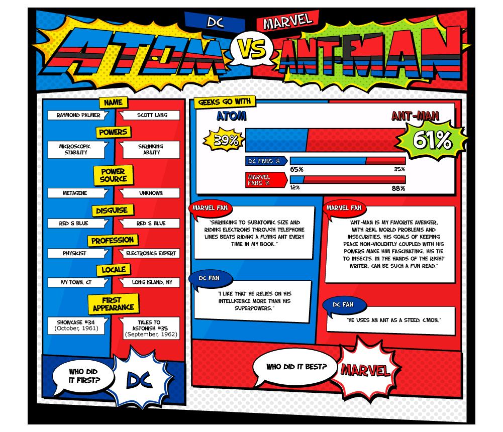 DC vs Marvel 07
