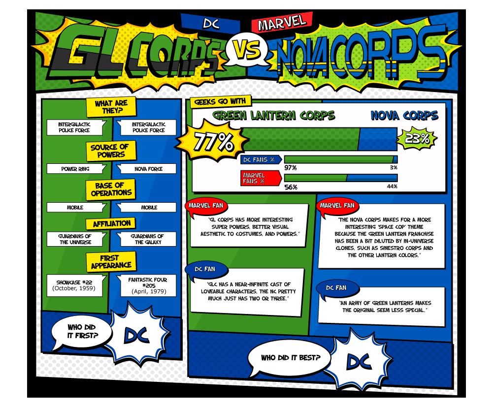 DC vs Marvel 11